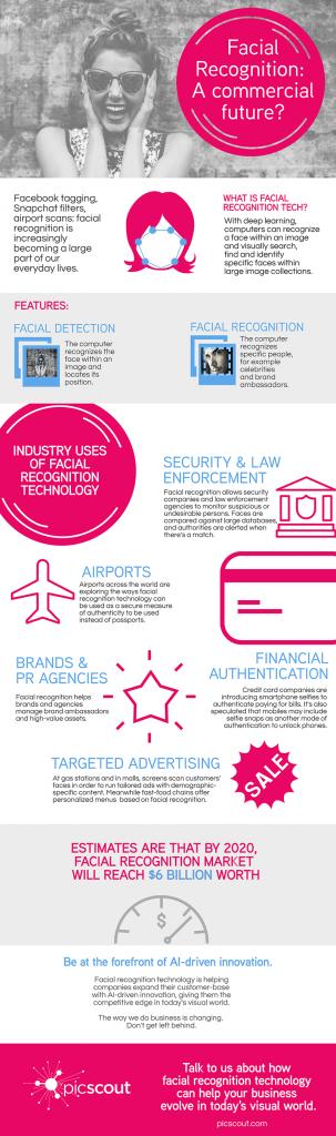 FaceRecog_Infographic