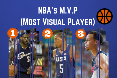 NBA MVP Insights for Business