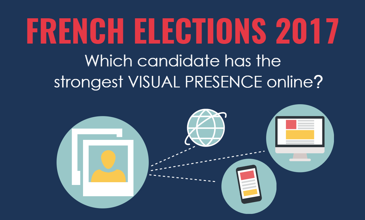 French Elections Visual Impact