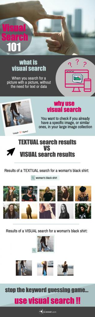 Visual Search 101